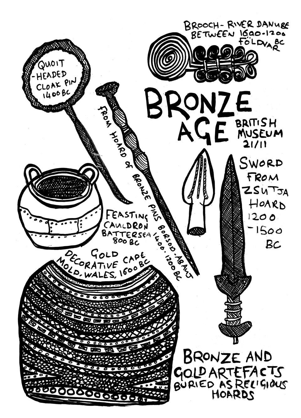 drawing of grave goods